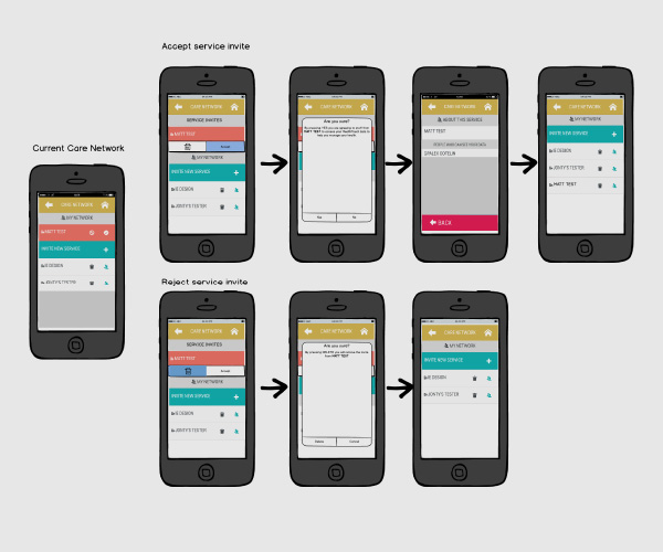 Designing the HealthTouch app's user experience through wireframes
